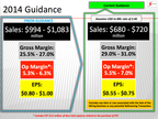Stoneridge, Inc. guidance for key 2014 (PRNewsFoto/Stoneridge, Inc.)