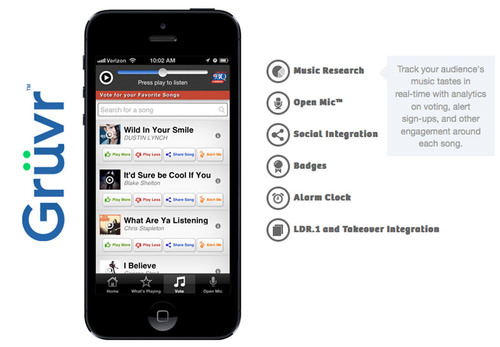 LDR Interactive's GRUVR app breaks new ground in live broadcast audience interaction. (PRNewsFoto/LDR ...