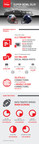 As the New England Patriots and Seattle Seahawks faced off at Super Bowl XLIX, Verizon customers at the stadium racked up more than 25 million wireless connections - nearly 25,000 per minute. Take a look at the Super Bowl by the numbers with the following infographic.