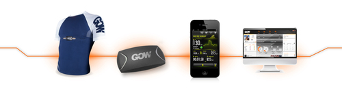 GOW Trainer is the only smart apparel integrated with a state-of-the-art Fitmitter(TM) heart rate monitor and smartphone App currently available on the market. GOW tracks cardiac information, distance, calories and more. (PRNewsFoto/GOW Trainer) (PRNewsFoto/GOW TRAINER)