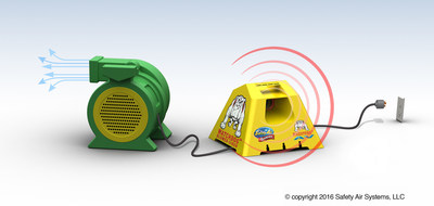 Inflatable Blower Siren Alerts Parents & Operators that the Bouncy Castle Has Power Or The Air Blower Has Stopped Running