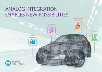 Maxim Integrated ships one billionth automotive IC.