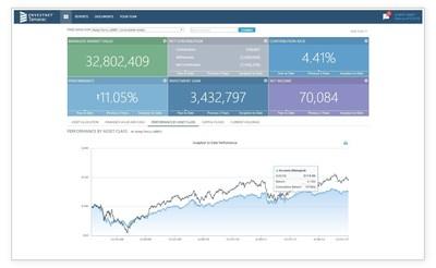 Envestnet | Tamarac Advisor View(TM) Client Portal 2.0