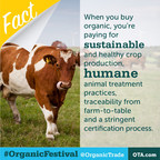 Organic offers many benefits.