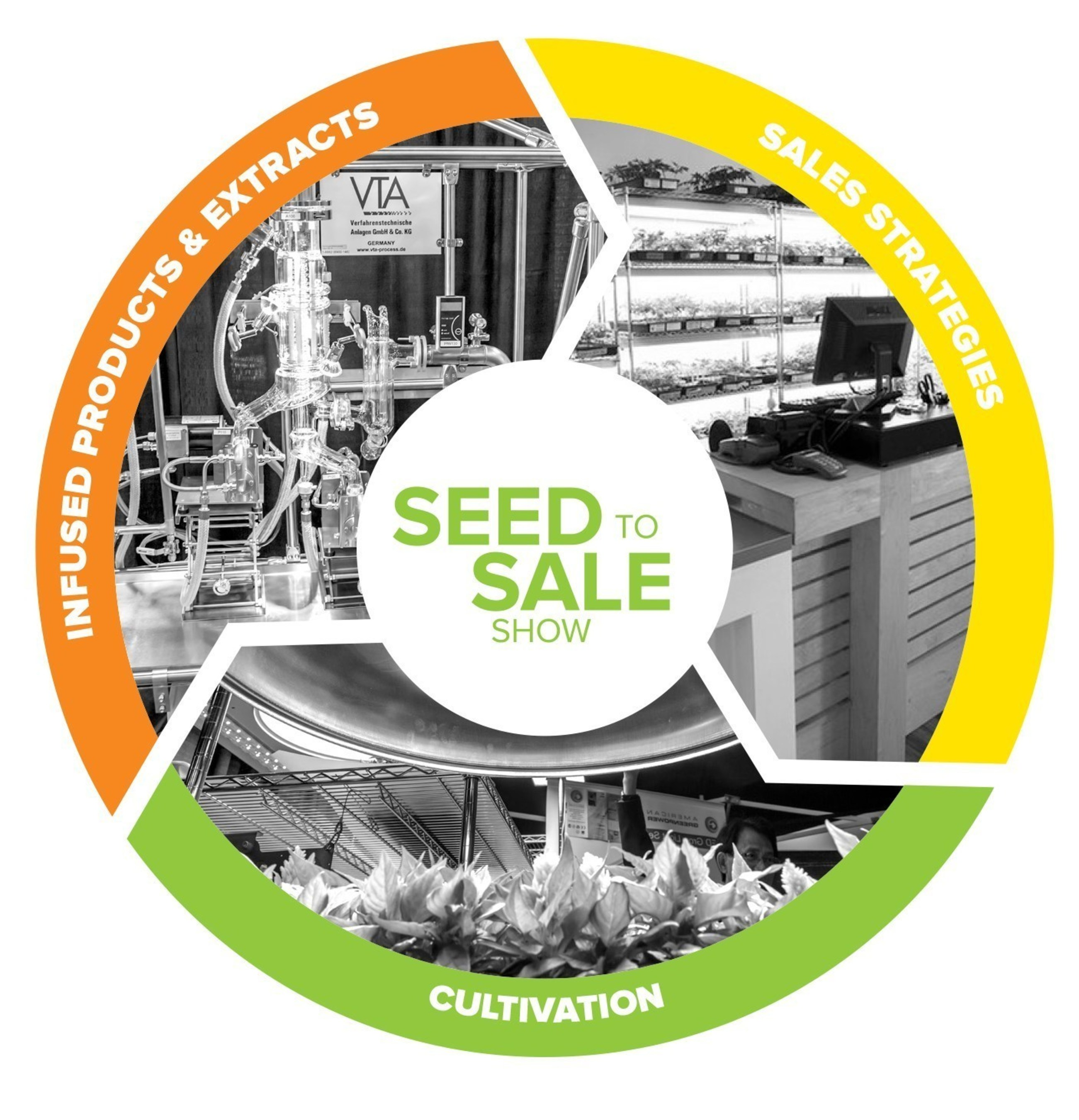 NCIA's Seed To Sale Show