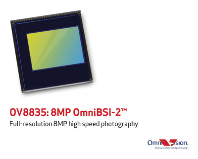 OmniVision Technologies, Inc. (NASDAQ: OVTI), announced the OV8835, a powerful 8-megapixel CameraChip(TM) solution for smartphones and tablets. The OV8835 is built on a new and improved OmniBSI-2 pixel architecture that offers best-in-class pixel performance and enables full resolution 8-megapixel high speed photography at 30 frames per second (FPS) and 1080p/30 or 720p/60 high-definition (HD) video. These performance and functionality improvements make the OV8835 an ideal upgrade for next-generation smartphones and tablets.  (PRNewsFoto/OmniVision Technologies, Inc.)