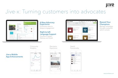 Jive-x: Turning customers into advocates