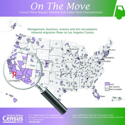 Of the 16.6 million people who lived in a different county one year before, 7.3 million were employed and 1.3 million were unemployed, according to new migration statistics released today by the U.S. Census Bureau. A little over 5 percent of the U.S. population lived in a different county one year earlier. (PRNewsFoto/U.S. Census Bureau)