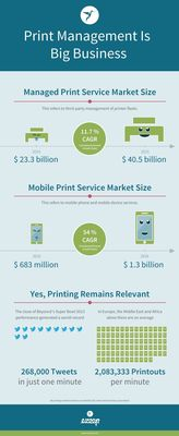 Print-infrastructure management is big business