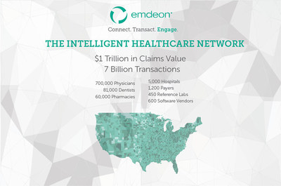 Connect. Transact. Engage. The Emdeon Intelligent Healthcare Network. (PRNewsFoto/Emdeon Inc.)