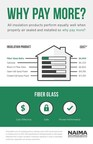 Infographic: Comparative Insulation Costs