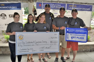 Compass Self Storage raised over $50,000 for the Leukemia & Lymphoma Society in their annual fundraising campaign. The company presented their donation at the LLS Leukemia Cup Regatta event in Cleveland, Ohio.