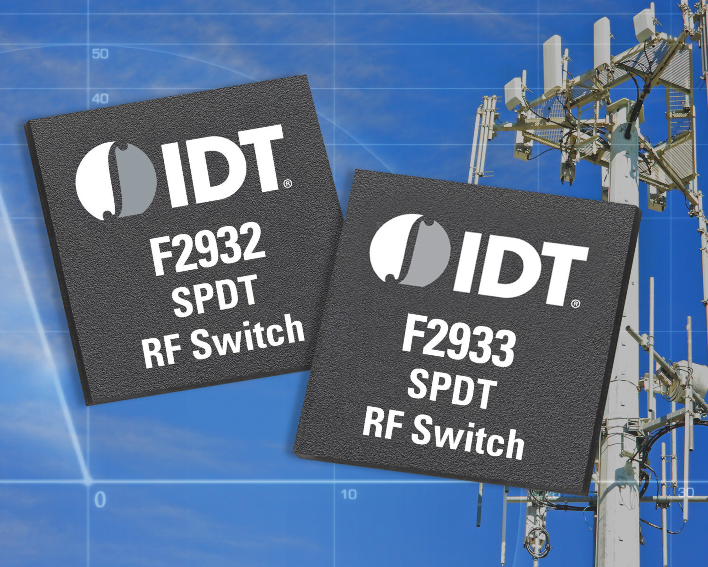 IDT's Latest Broadband RF Switches Deliver Industry-Leading Isolation and Power Handling While Maintaining Low Insertion Loss