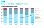 Silicon Valley Bank State of the Wine Industry 2015