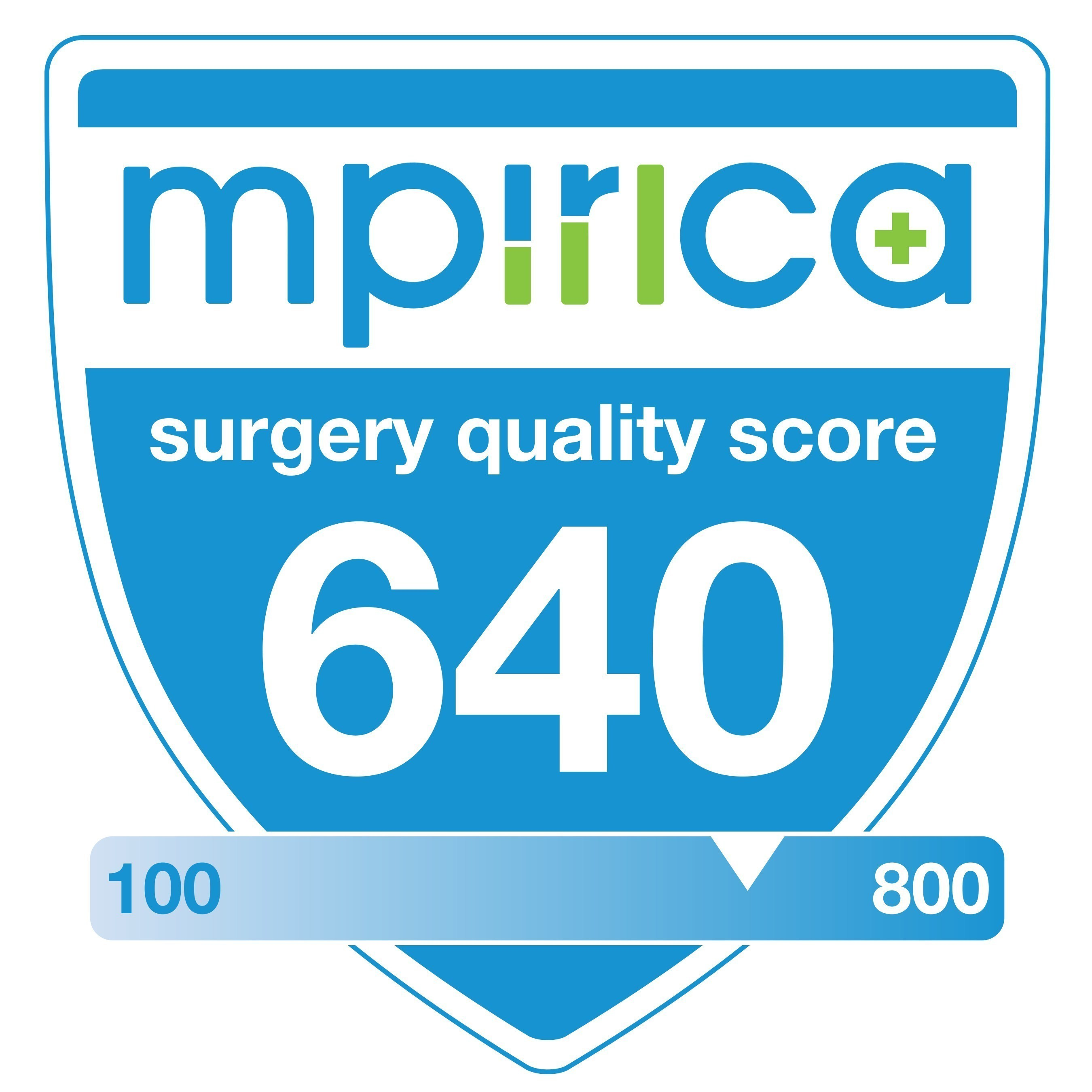 MPIRICA Quality Score measures surgery clinical outcomes to help patients make informed decisions. It was created to help demystify healthcare quality transparency for consumers at the procedure level, and is based on past performance of hospitals and surgeons throughout the U.S.