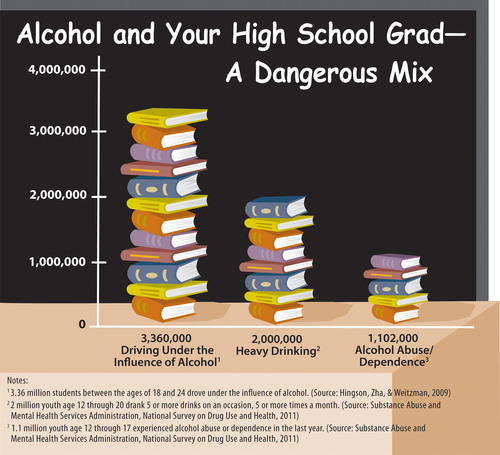 National Institute on Alcohol Abuse and Alcoholism, National Institutes of Health.  (PRNewsFoto/National ...