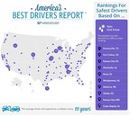 Infographic: Best Drivers with Rain and Snow Factor Ranking