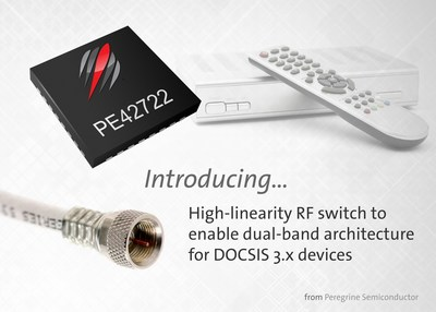 Peregrine's  UltraCMOS(R)  PE42722  RF  switch  allows  customer  premises  equipment  (CPE)  vendors  to  future  proof  their  devices  to  meet  the  strict  linearity  requirements  of  the  DOCSIS  3.1  cable  industry  standard.