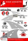 INFOGRAPHIC: NYC HIGH ANXIETY