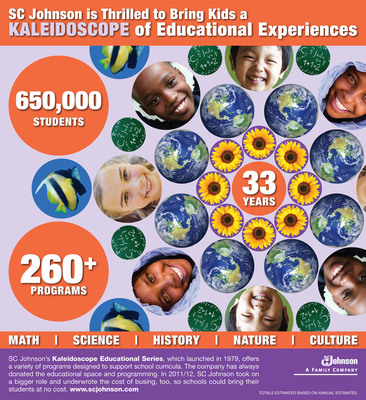 SC Johnson is thrilled to provide children with a kaleidoscope of educational experiences. More than 650,000 students in the last 33 years have participated in the company's Kaleidoscope Educational Series which offers a variety of programs designed to support school curricula covering a wide variety of subjects - from science and math to art, music and theater. This year's program is estimated to draw 25,000 students from Racine and Kenosha counties in Wisconsin. SC Johnson donates the space at The Golden Rondelle Theater, programming, and transportation giving students a unique educational experience at no cost to the schools.    (PRNewsFoto/SC Johnson)