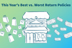 Study Reveals the Best and Worst Return Policies of 2016