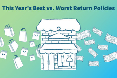 Latest GOBankingRates study reveals the best and worst return policies of 2016.