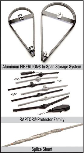 Preformed Line Products - New Aluminum FIBERLIGN(R) In-Span Storage System, the Expanded RAPTOR PROTECTOR(TM) ...