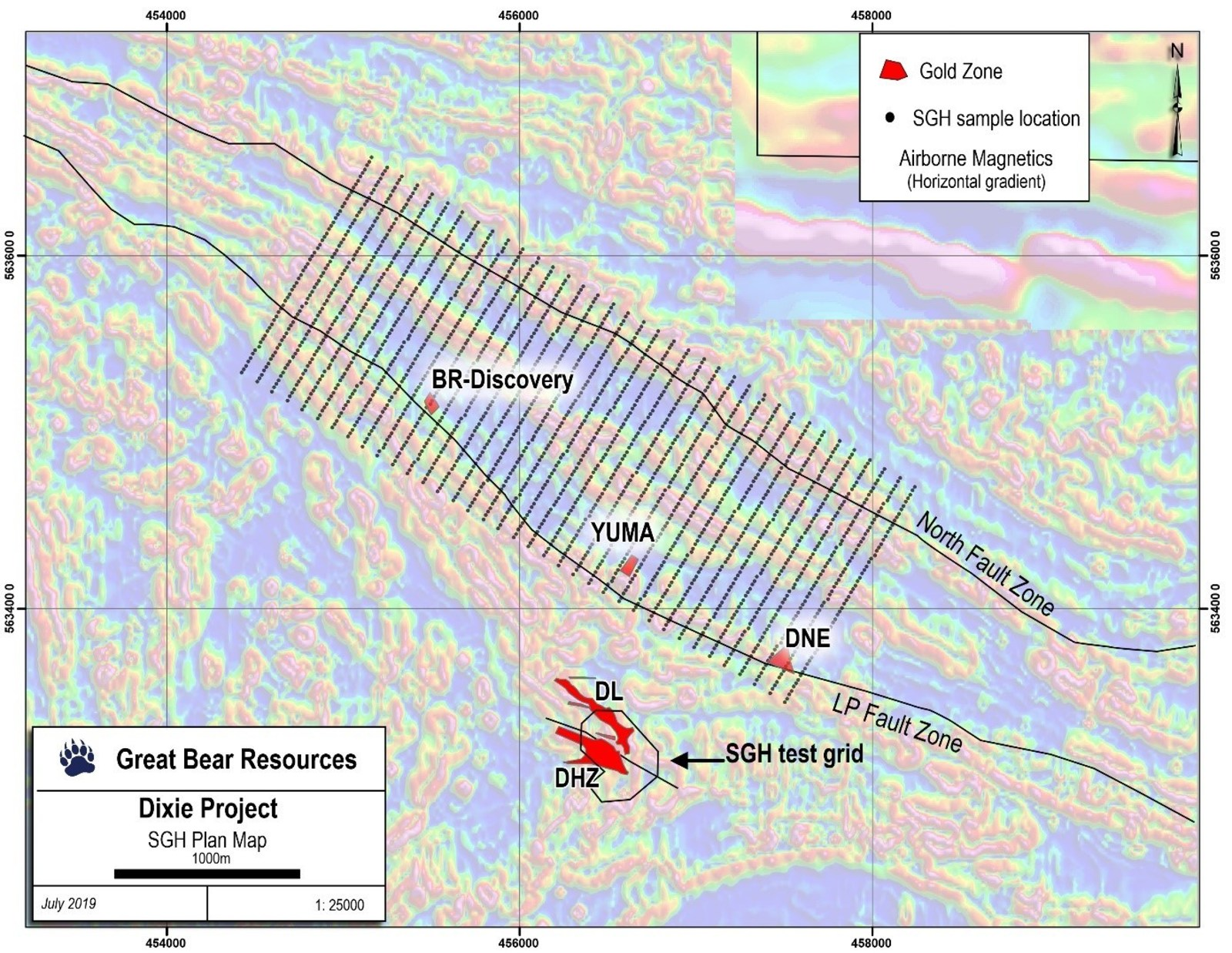 Figure 3: The recently completed 2,100 sample SGH grid along 4 kilometres of LP Fault and North Fault.  The locations of various gold mineralized zones drilled to-date are shown in red.