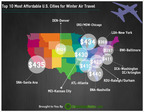 Top 10 Most Affordable U.S. Cities for Winter Air Travel/ Source: GoBankingRates.com.  (PRNewsFoto/GoBankingRates.com)