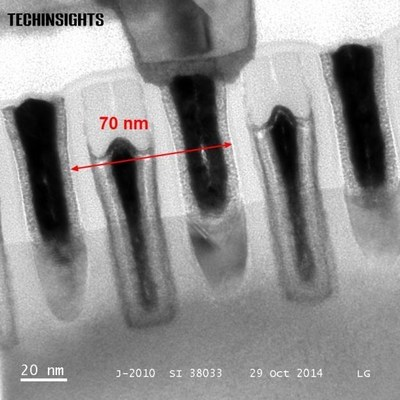 TEM image of the 70 nm contacted gate pitch FinFET transistors.