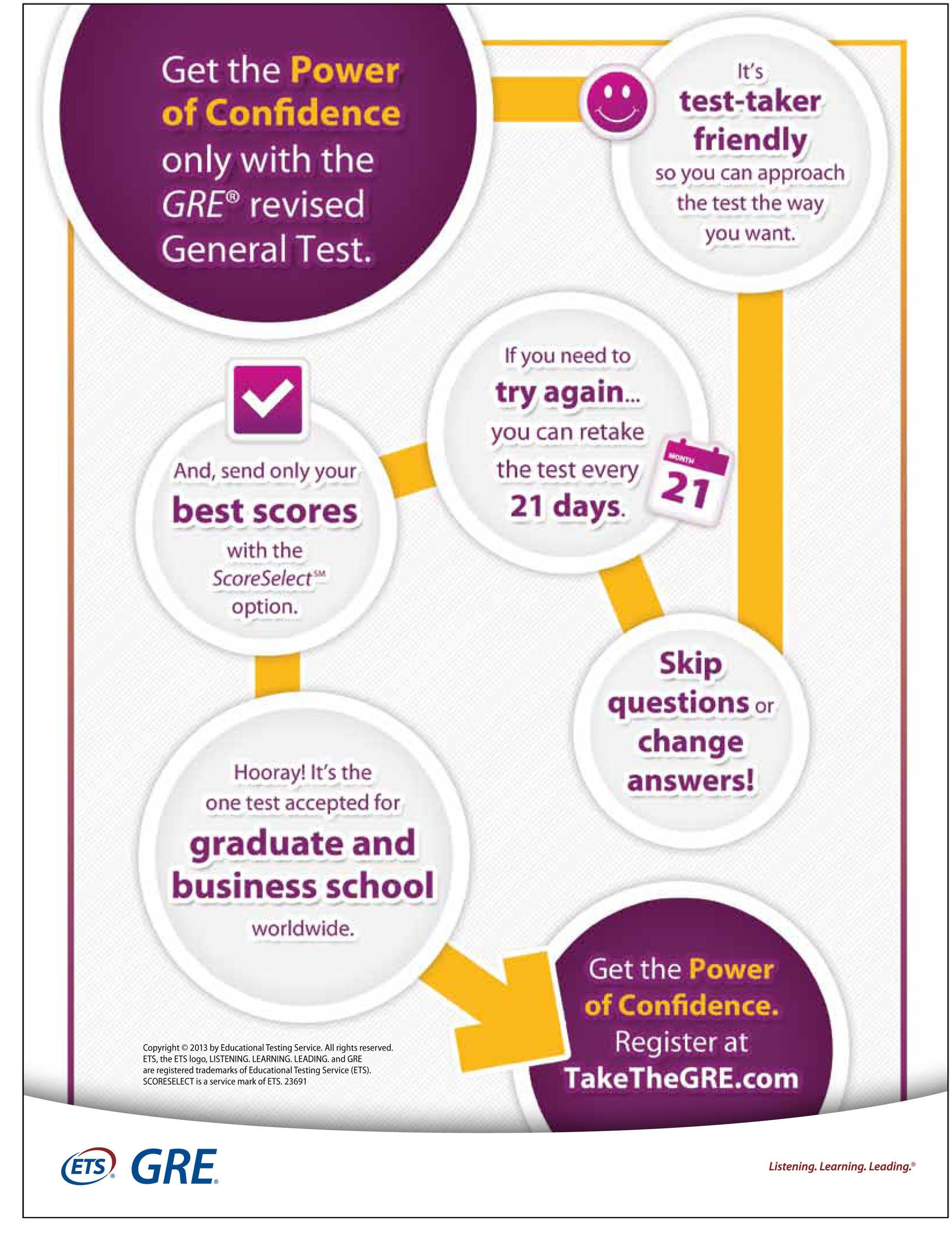 La popularité des tests GRE® continue à augmenter auprès des étudiants en commerce et à l'échelle
