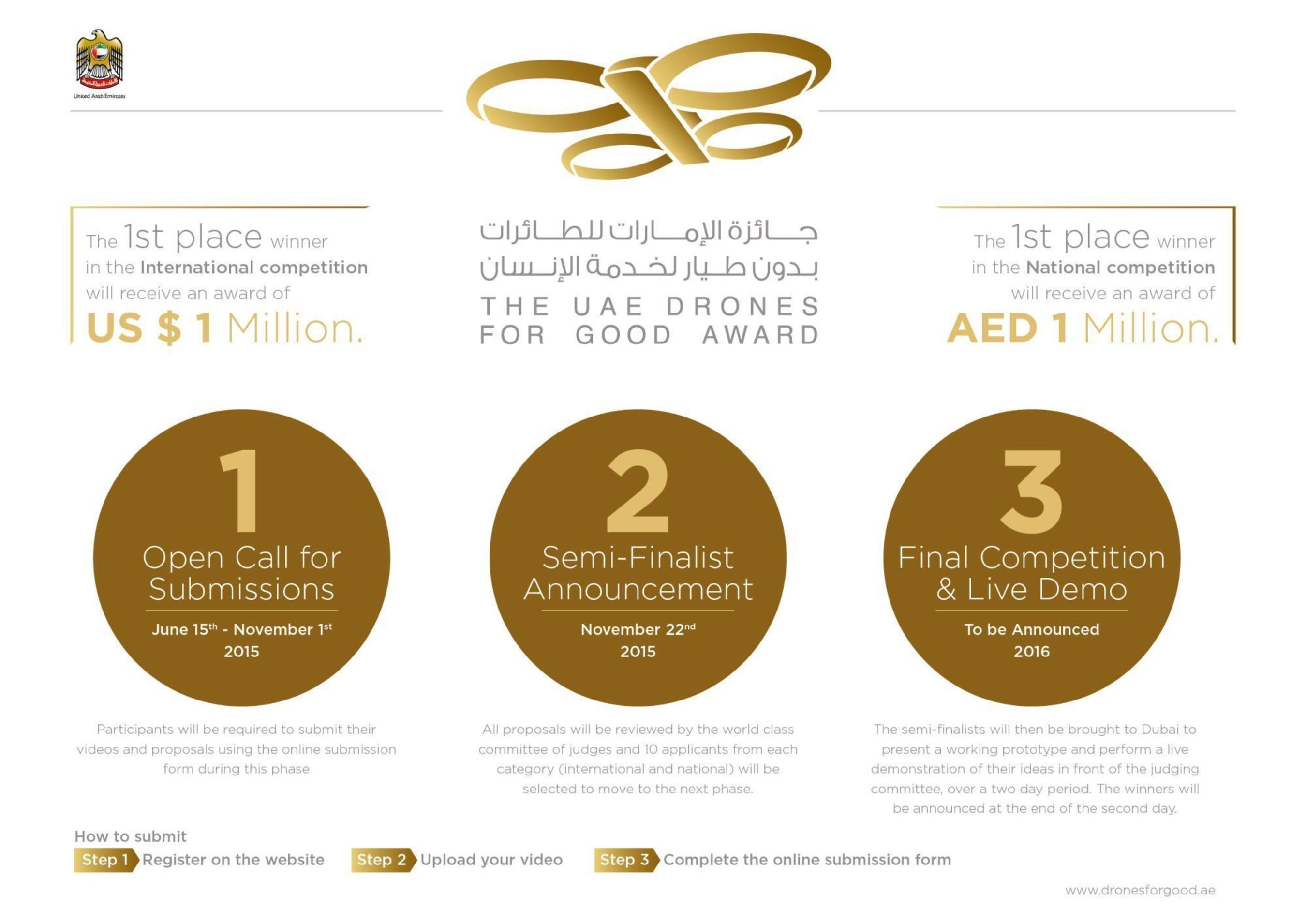 Drones for Good - Timeline Infograph (PRNewsFoto/The 'UAE Drones for Good Award')