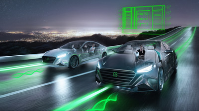 Today Elektrobit (EB), a leading developer of embedded software and connected technologies for the automotive industry, announced EB robinos, a first-of-its-kind, open software architecture that will dramatically accelerate the development of autonomous vehicles.