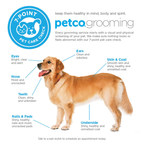 Petco features 7-Point Pet Care Check in new grooming campaign. Pet retailer's multi-platform campaign highlights wellness offerings at stores nationwide. For more information, visit Petco.com/Grooming.
