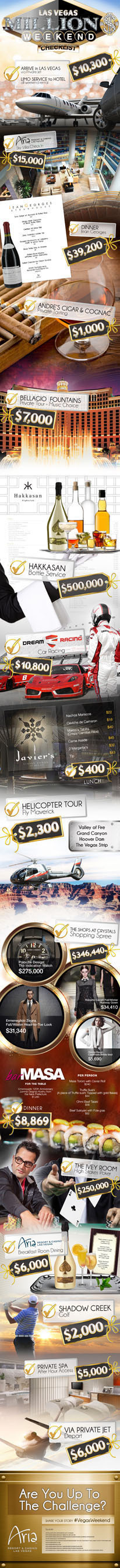 ARIA Resort & Casino has created this epic visual checklist filled with the best-of-the-best on The Strip and ...