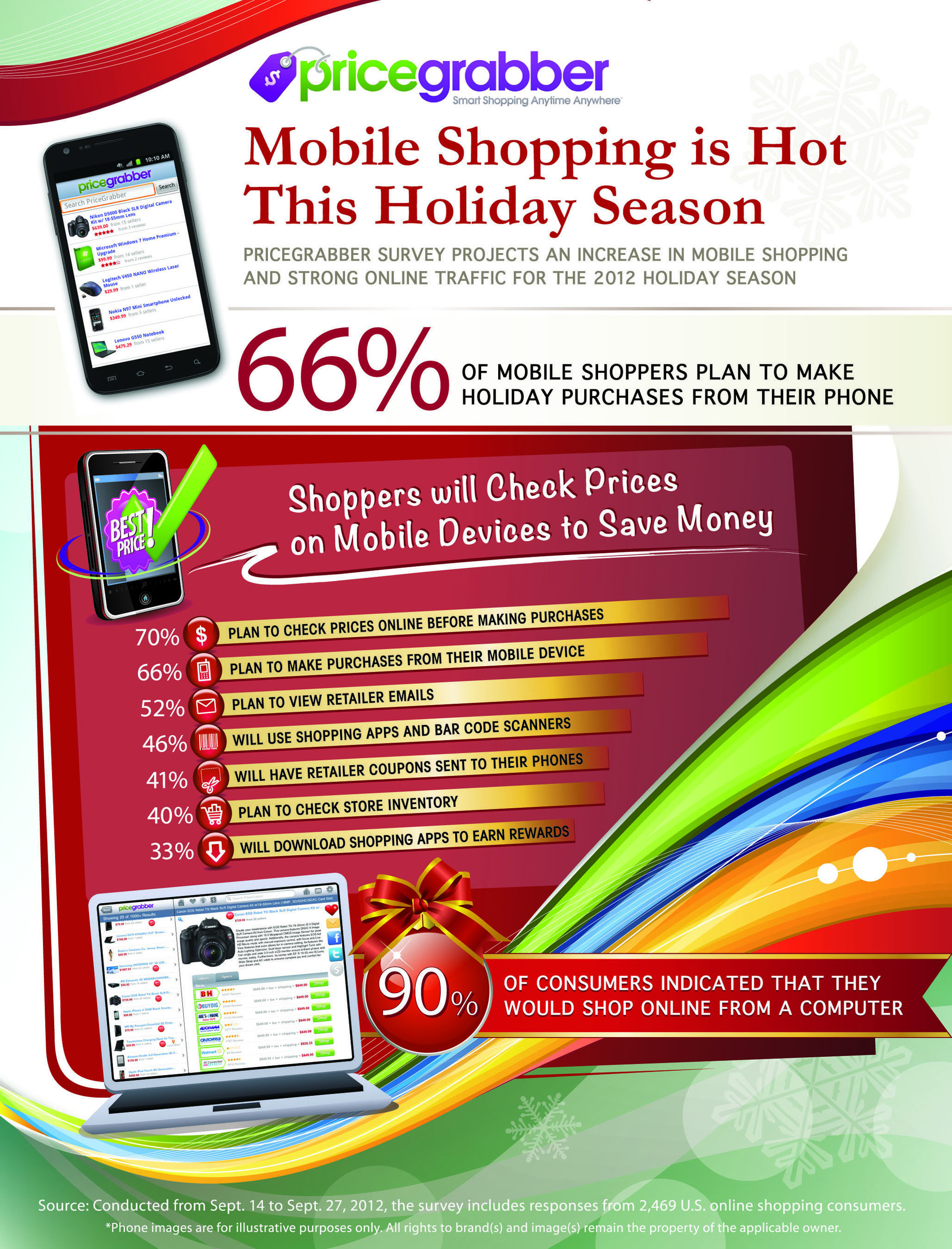 PriceGrabber® survey predicts an increase in mobile shopping and strong online traffic for the 2012
