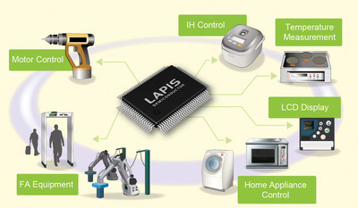 LAPIS Semiconductor's microcontroller series combine small packaging, high computational performance and low power consumption; low cost, feature-rich devices ideal for embedded applications.  (PRNewsFoto/ROHM Semiconductor)
