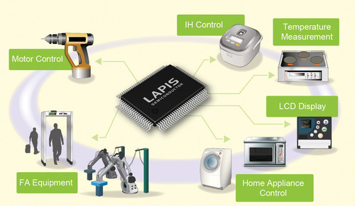 LAPIS Semiconductor's microcontroller series combine small packaging, high computational performance and low power consumption; low cost, feature-rich devices ideal for embedded applications. (PRNewsFoto/ROHM Semiconductor) (PRNewsFoto/ROHM SEMICONDUCTOR)