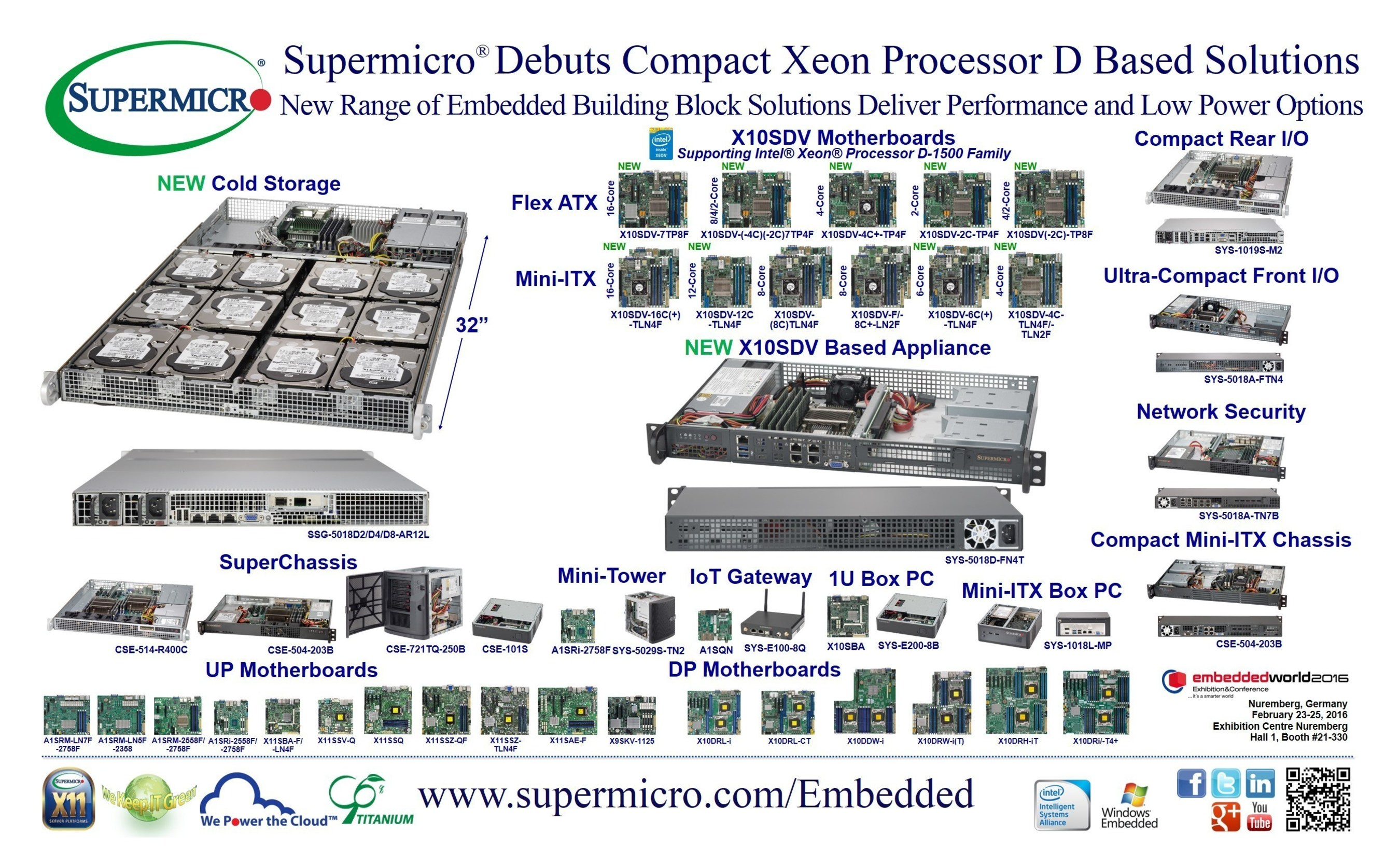 Supermicro(R) Debuts Compact Xeon Processor D Based Solutions @ Embedded World 2016