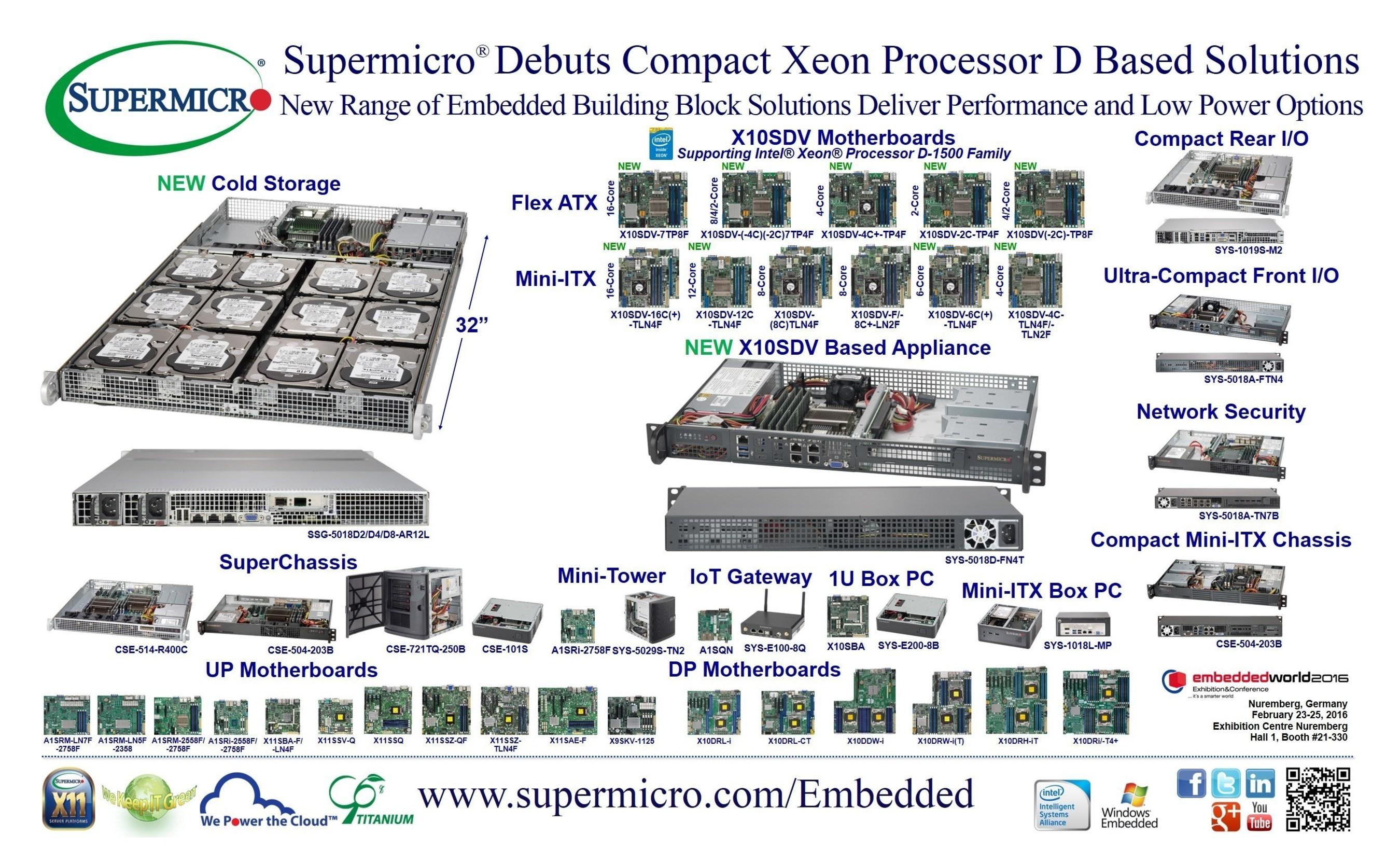 Supermicro® presenta i prodotti basati sul nuovo processore Intel® Xeon® D compatto e le soluzioni