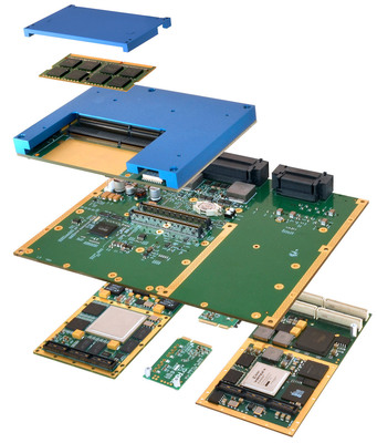 New Acromag rugged COM Express Type 6 carrier cards simplify development and testing for small form factor systems, shown between the CPU module with removable memory (top) and dual PMC/XMC mezzanine modules (bottom).  (PRNewsFoto/Acromag)