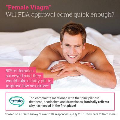 where to get a viagra