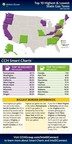 Top 10 highest & lowest state gasoline taxes - per gallon (PRNewsFoto/Wolters Kluwer, CCH)