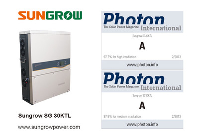 Sungrow's SG30KTL Obtains Double-A Grade from Photon Lab's Test. (PRNewsFoto/Sungrow Power Supply Co., Ltd.) (PRNewsFoto/SUNGROW POWER SUPPLY CO., LTD.)
