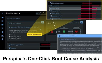 Perspica One Click Root Cause Analysis