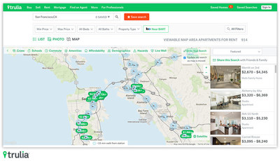 Trulia Rent Near Transit for San Francisco