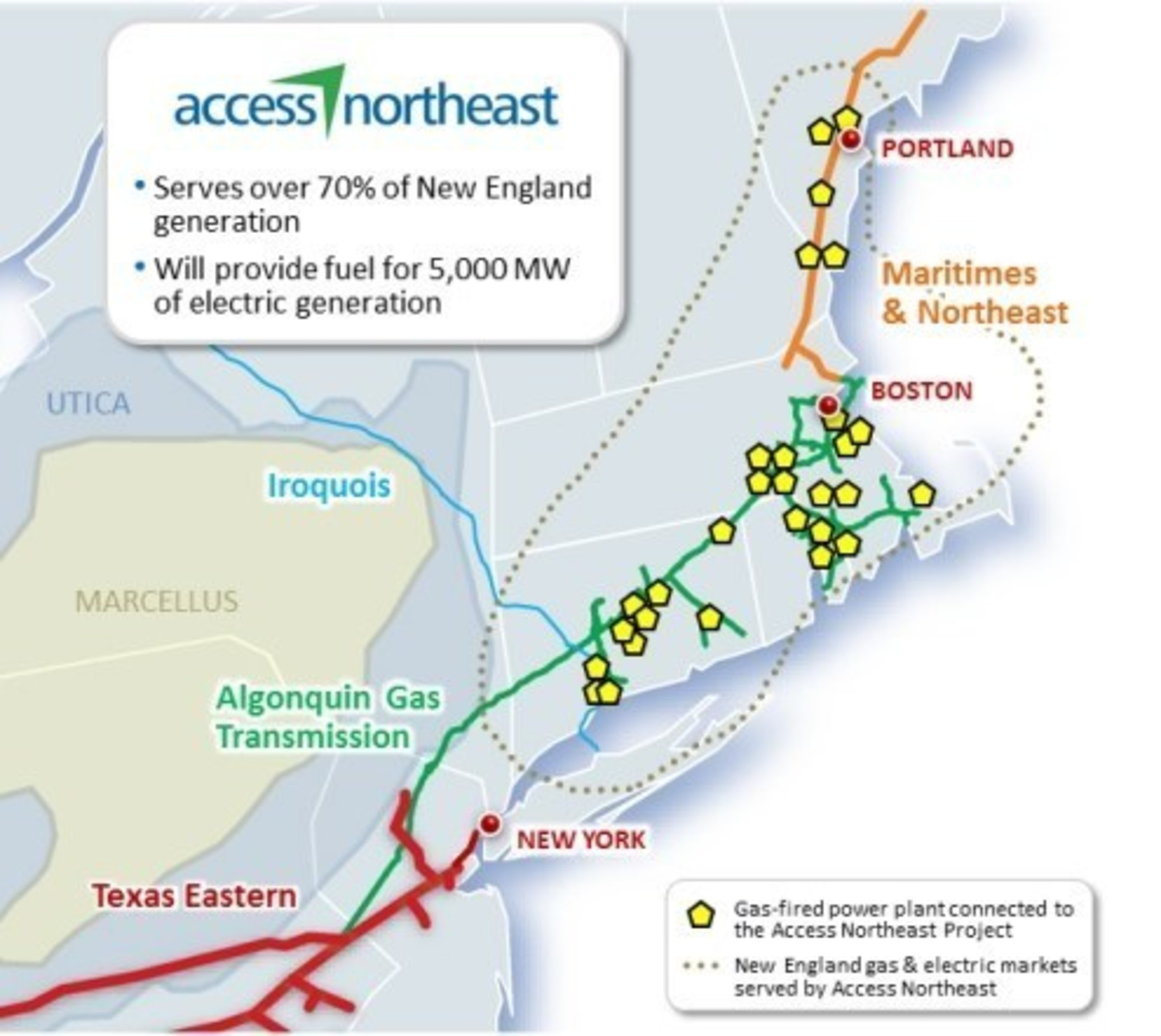 National Grid Joins Eversource Energy and Spectra Energy on Access