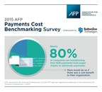 Survey: 80% of Organizations Are Transitioning B2B Payments from Paper Check to Electronic Payments