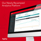 Appboy debuts its new analytics platform.  (PRNewsFoto/Appboy)