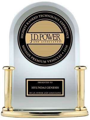 Hyundai Genesis tops respective segment in J.D. Power Tech-Experience study. TUCSON AND GENESIS TOP RESPECTIVE SEGMENTS IN J.D. POWER TECH-EXPERIENCE STUDY
